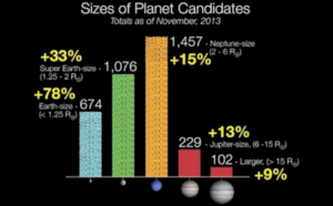 kepler planets2
