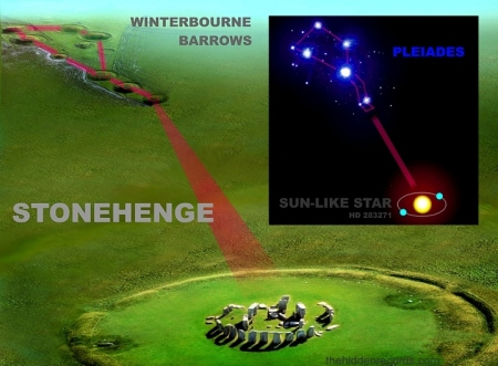 ancient-star-map-stonehenge-pleiades-alien