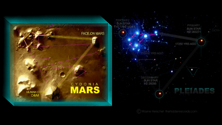 Mars star map