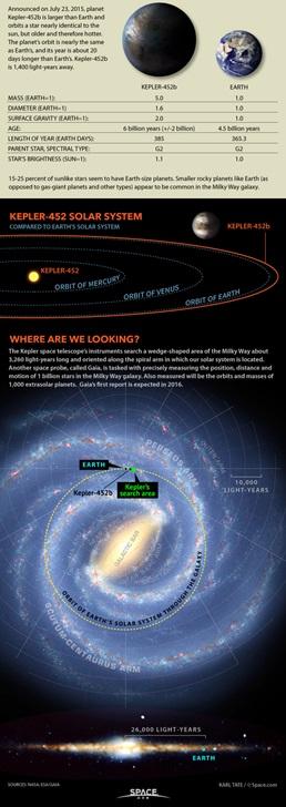 exo-earth-exoplanet-kepler-452b-150723c-02