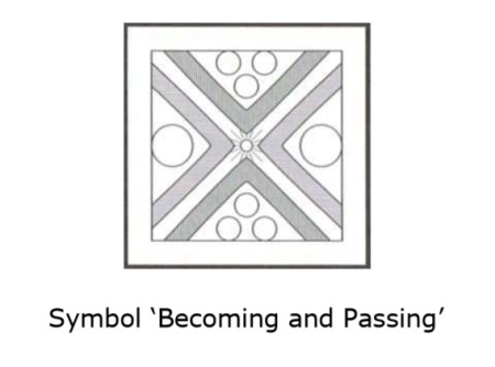 becomingpassing