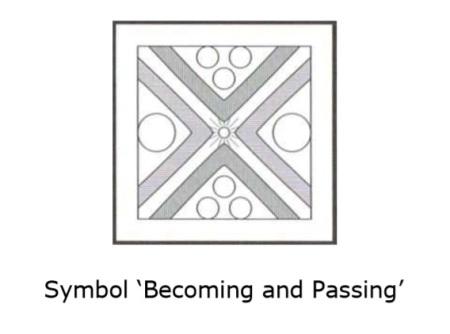 becomingpassing