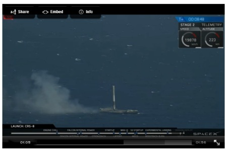 4.18.16 spacex lands on water