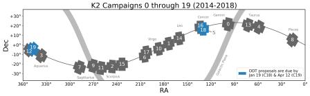 footprint-all-campaigns k2